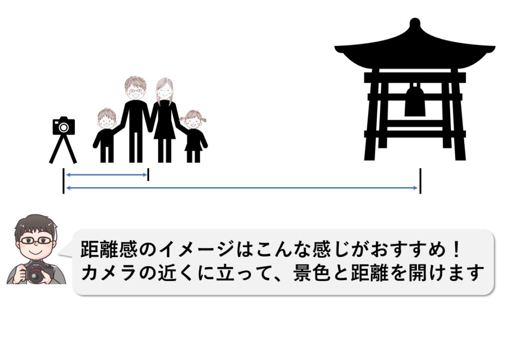 構図のポイント