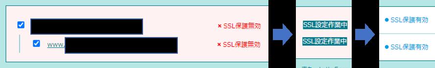SSL保護有効